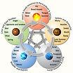 5-elements-2.jpg