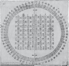 Online Class on the I Ching with Qigong Practices