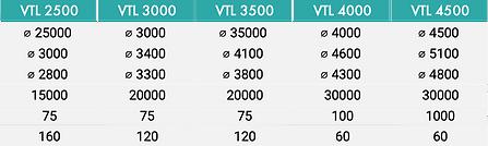Youji - VTL Spec 2.png