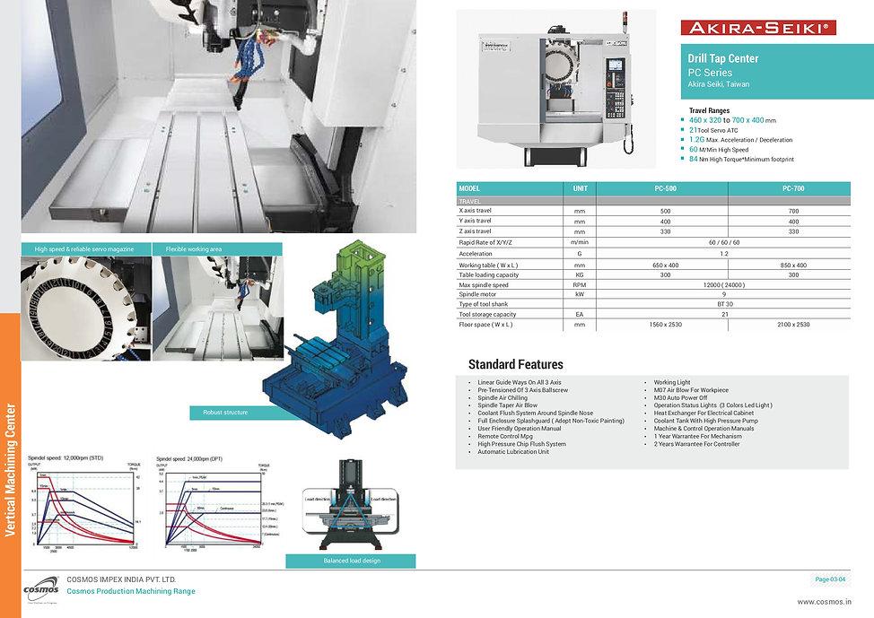 5 Axis Machine - Bridge Type.jpg