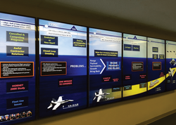 War Rooms: Studies and Analyses