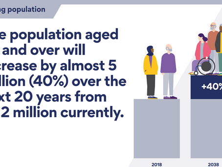 We're living longer - snapshots of our ageing population