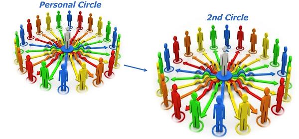 2nd_circle.png