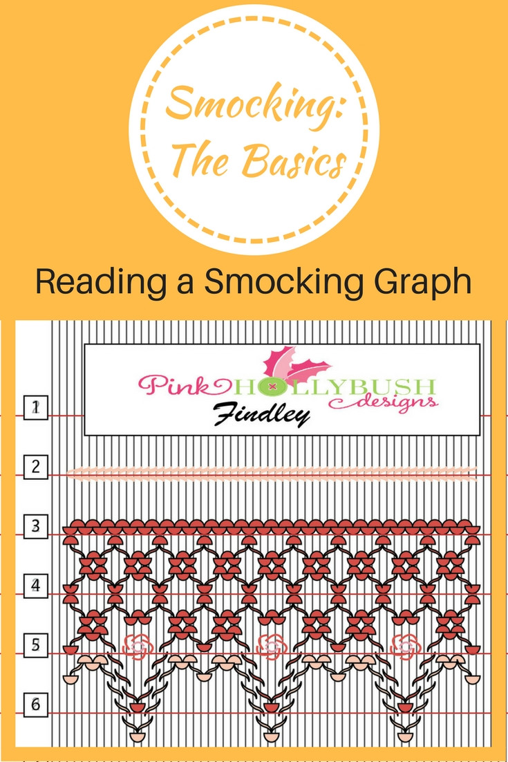 Smocking: Reading a Smocking Graph