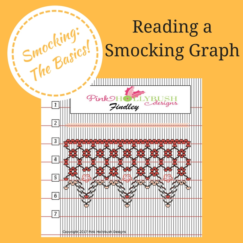 Read a Smocking Graph