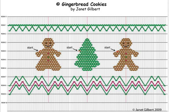 Gingerbread cookies smocking graph
