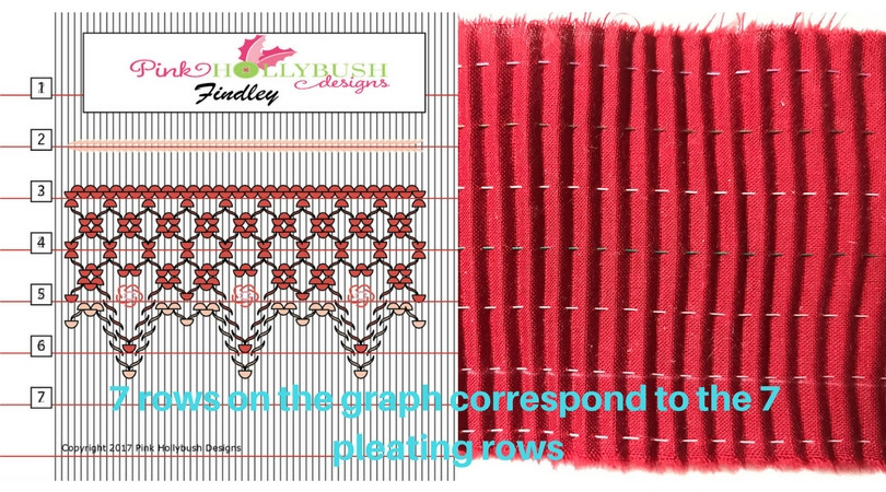 7 rows correspond to 7 pleating threads