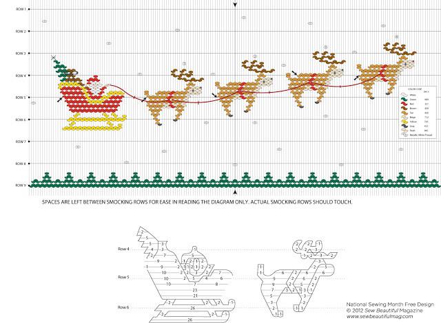 Santa and Sleigh Smocking Graph