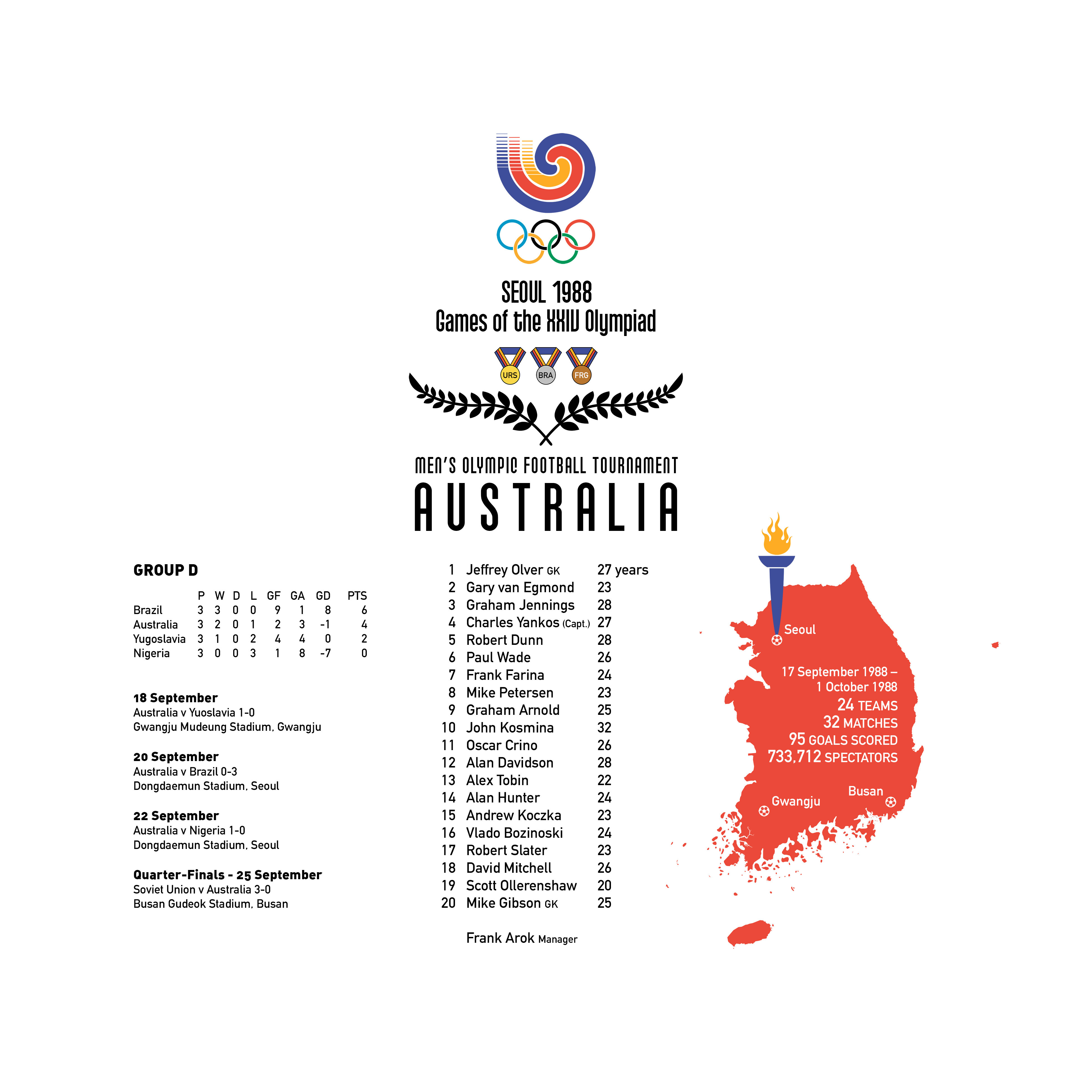 Australia at the 1988 Seoul Olympics T-shirt | Futbol Cult