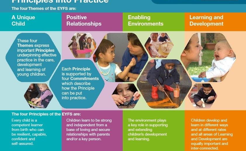 EYFS-Curriculum.jpg