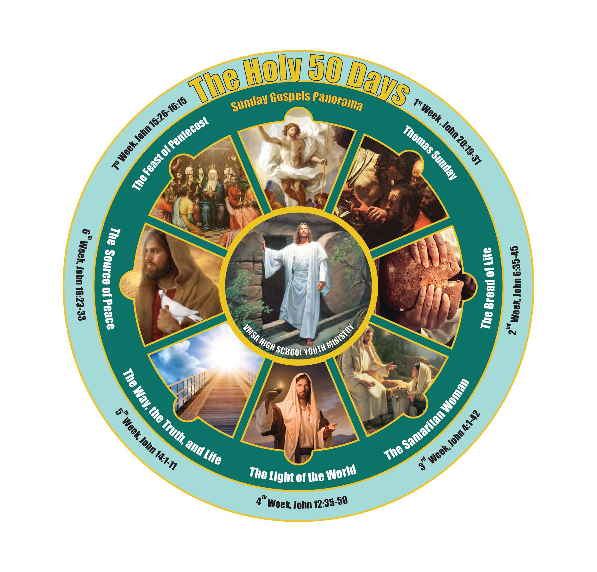 Holy 50-Pentecost Panorama