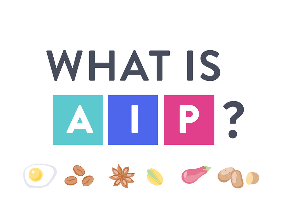 What is the AIP (Autoimmune Paleo) Protocol?