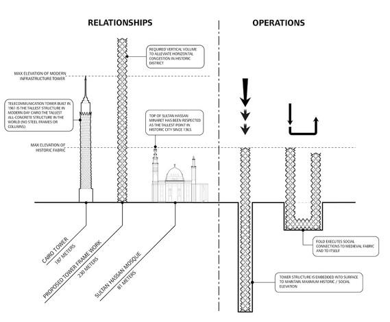 evo-diagramjpg
