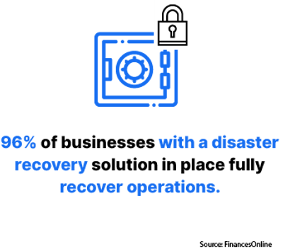 Disaster-Recovery-Stats-nc.png