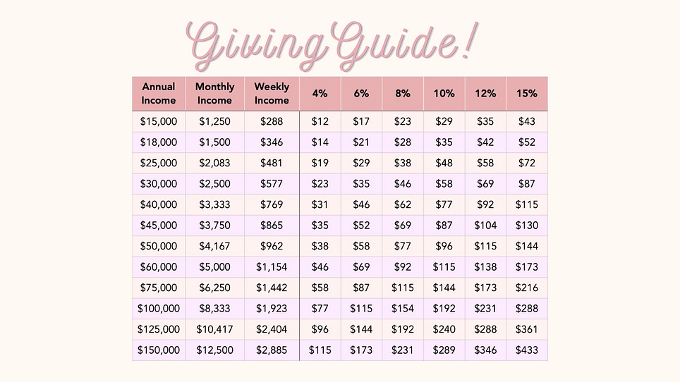 Budget Breakdown-2.png