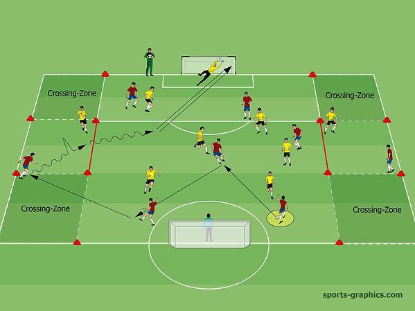 1 vs 1 in soccer drill