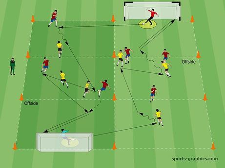 Vertical Play in Soccer