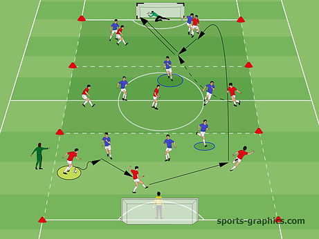 3 Zones with movable players