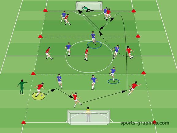 Pressing Resistenz Spielform Fußball