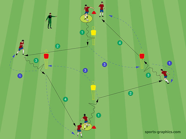 1 vs 1 drill soccer
