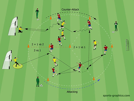 Game in a circle Soccer