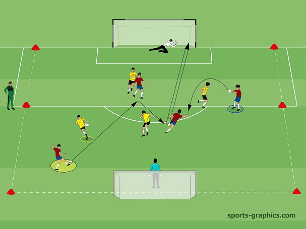 Spielformen und wettkämpfe im Fußballtraining