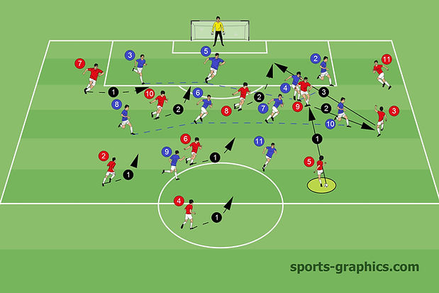 pulling out the centre back soccer tactics