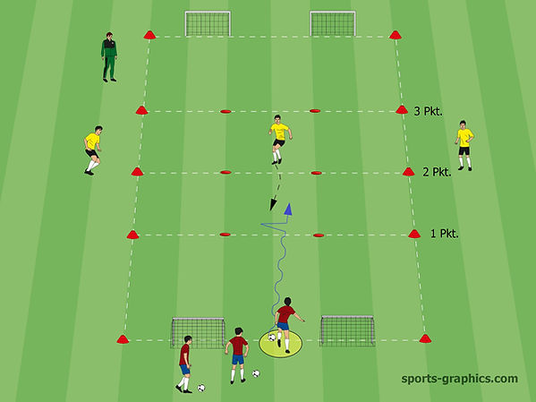 1 gegen 1 Fußball Übung