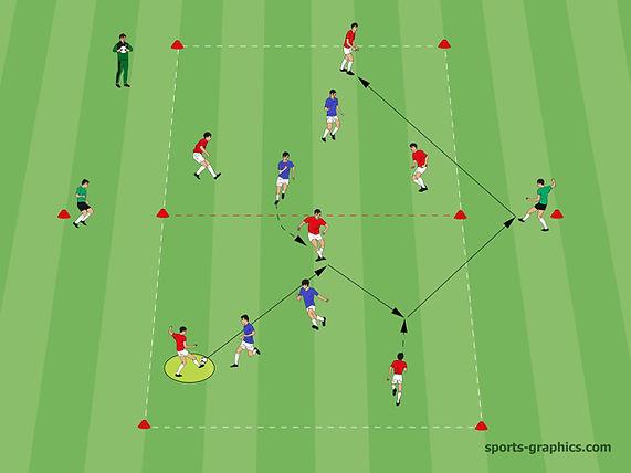 Pressing Resistenz Übung Fußball