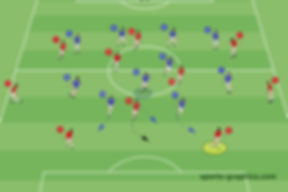 Pressing Resistance why a back three