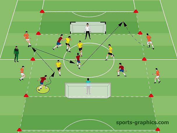 Soccer drill 4 vs 4