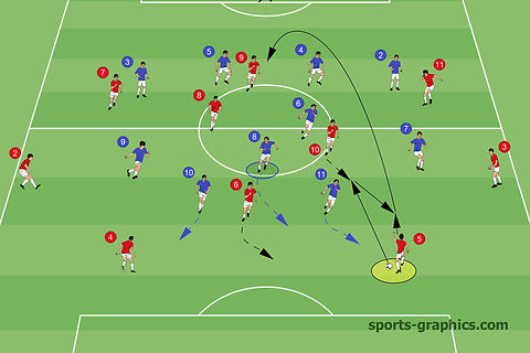 Pressing Resistance and the Back three