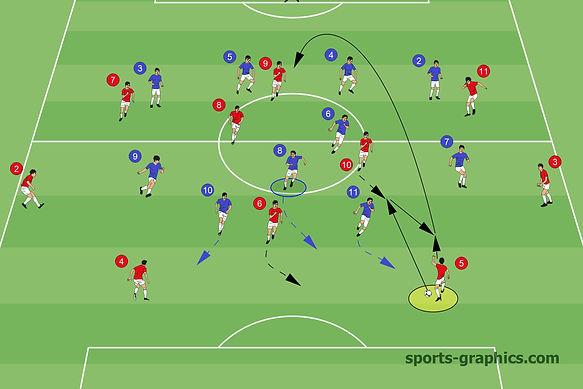 Fußball Taktik Pressing Resistenz