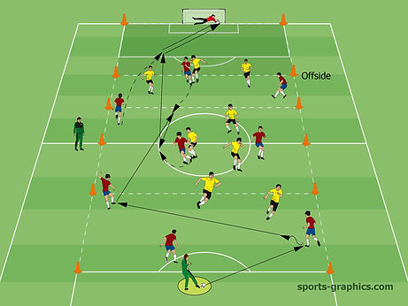 Drill vertical play Soccer