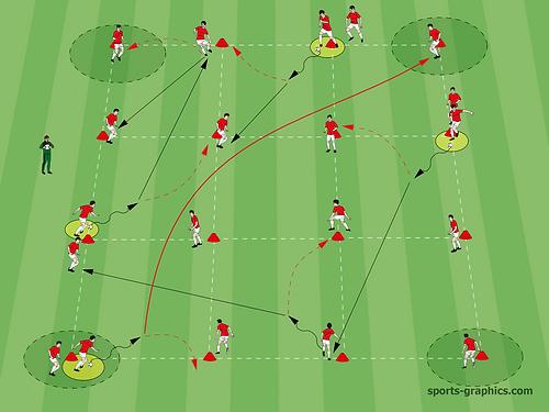 Übung Zweiter Ball Fußball