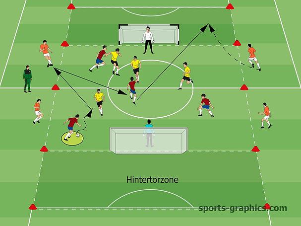 Kreative Spielform Fußball