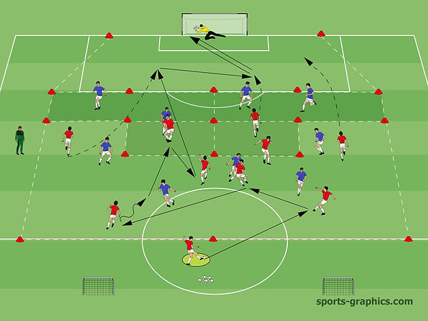 Soccer Drill playing against low block teams
