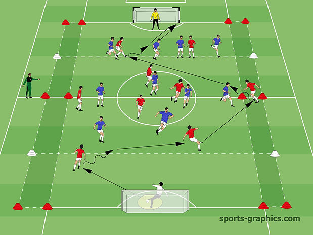 Soccer Drill Safe area against low block teams