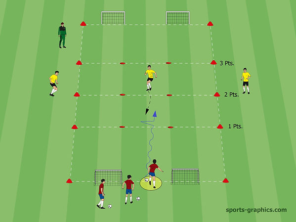 1 on 1 Drill in Soccer Line Challenge