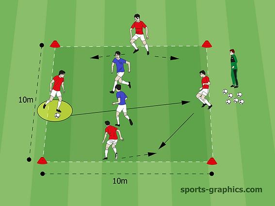 Spielphilosophie im Fußball