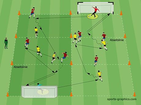Vertikalspiel Übung Fußball