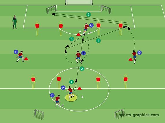 Passing Drill Soccer