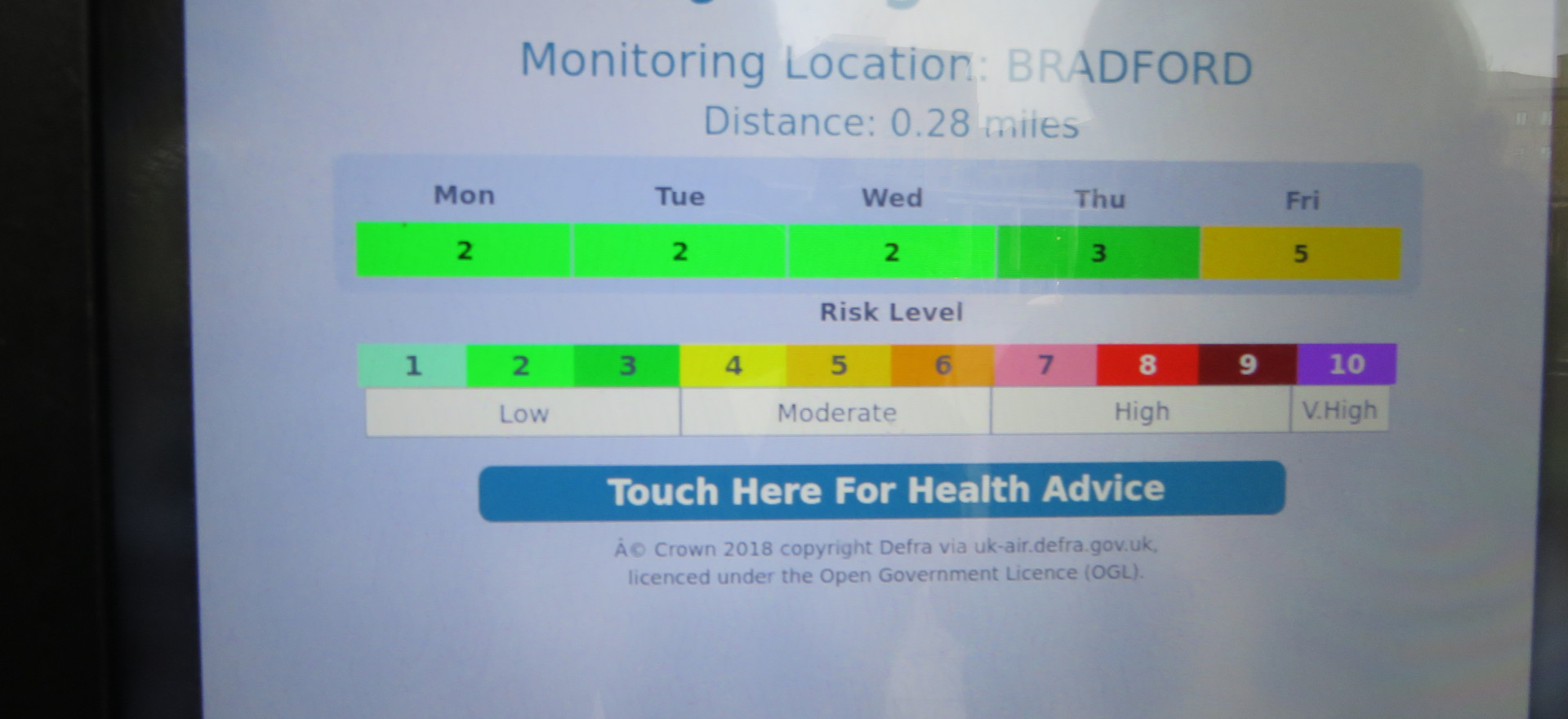 Current systems to display air quality data