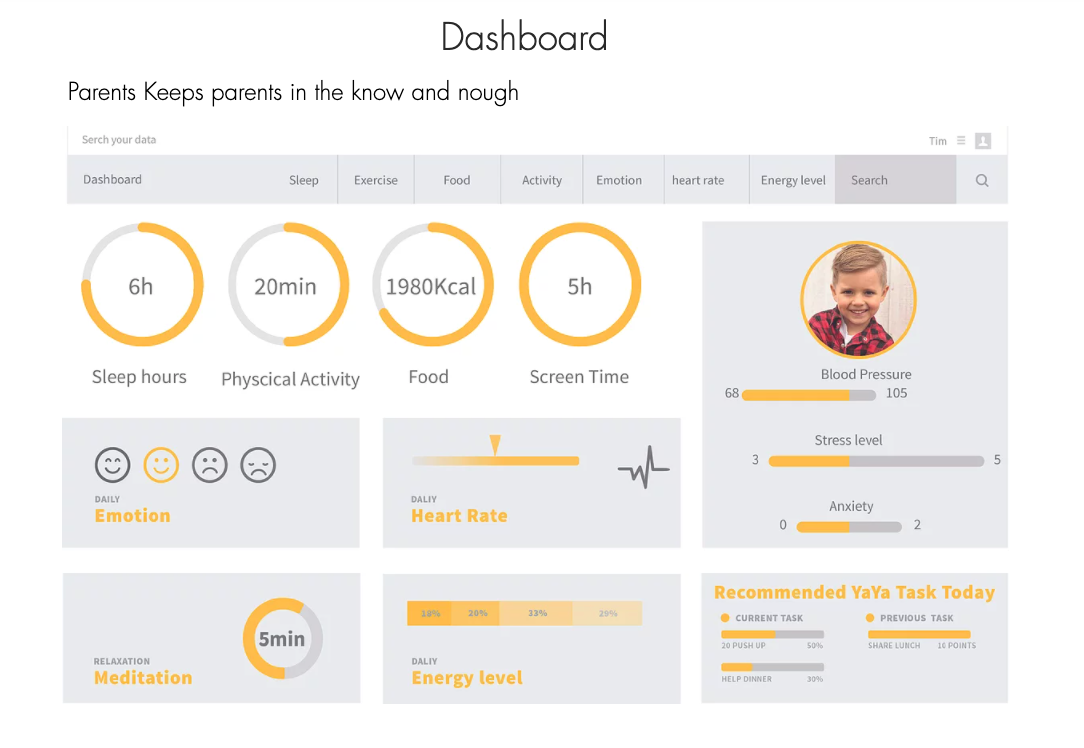 A dummy screen of what parent dashboard