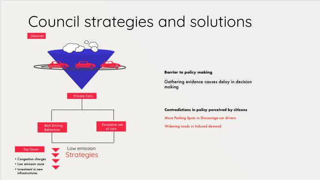 Current council strategies