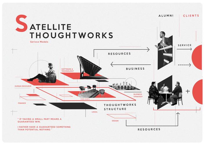 Sprint 3 : Service Models : Organisational Structure
