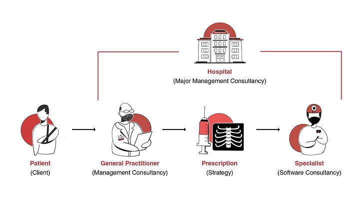 hospital_analogy_.jpg