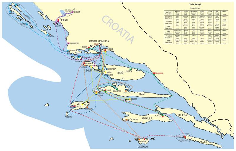 Charter routes Croatia