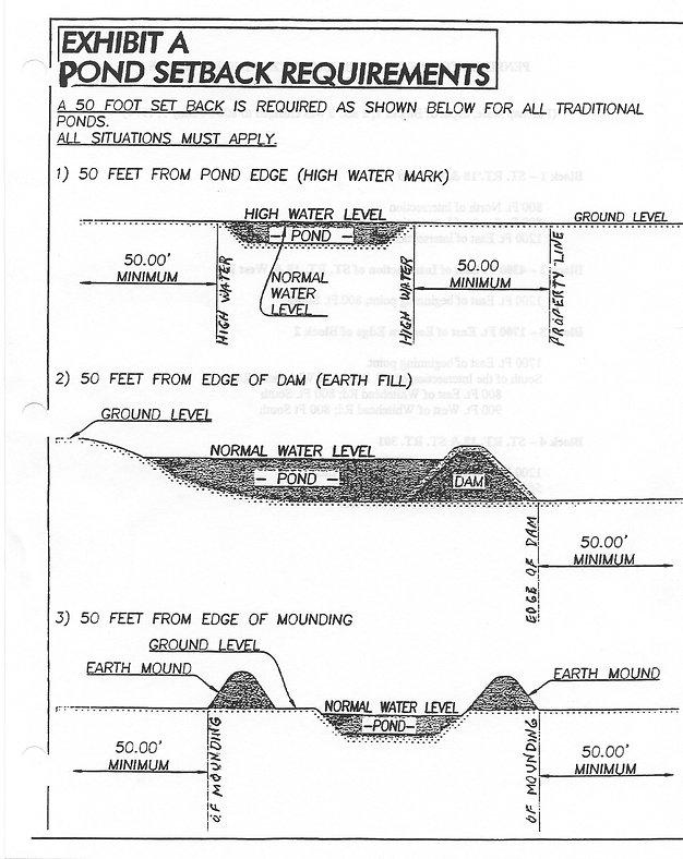 Exibit A Pond Setback Requirements & blueprints