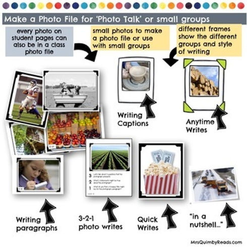 writing resources, photograph prompts, teach writing, teacher resources
